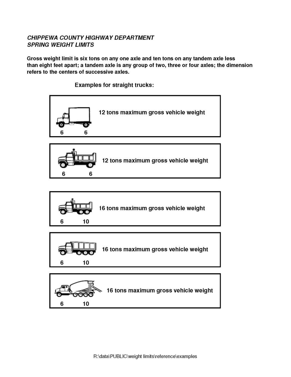 Straight Truck Examples